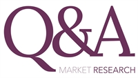 Q&A Research
